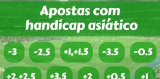 APOSTAS COM HANDICAP ASIÁTICO EXPLICADAS